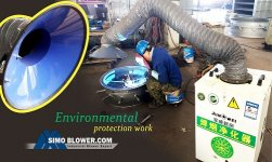 Environmental protection, enterprise development